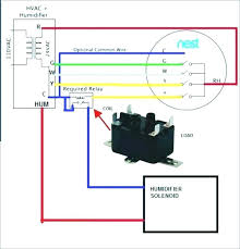 dayton whole house fan wiring moreover attic fan switch wiring house fan wiring diagram whole house fan wiring instructions wire center u2022 rh sischool co