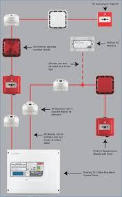 fire alarm addressable system wiring diagram neveste info conventional fire alarm wiring diagram addressable fire alarm wiring diagram wiring diagrams