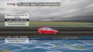 Severe Weather Awareness Week: Flash ...