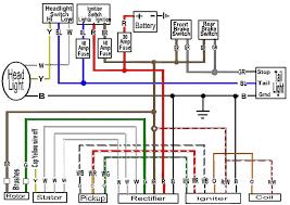 wiring from scratch judge my diagram yamaha xs650 forum