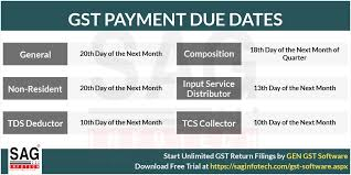 Vat Chart For Fy 2017 18 Due Dates Of Gst Payment With Penalty Charges On Late Payment