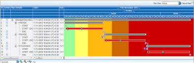 Gantt Chart Colors Gantt Chart Details