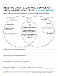 Fiction Vs Nonfiction Venn Diagram Reading Charts Graphs And Diagrams From Nonfiction Texts