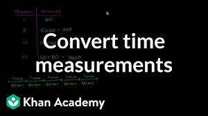 Miles To Minutes Conversion Chart Converting Units Of Time Video Khan Academy