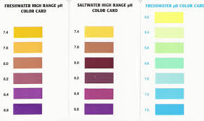 Freshwater Aquarium Water Testing Chart Free Downloads Pump Filter Instructions Test Kit Charts