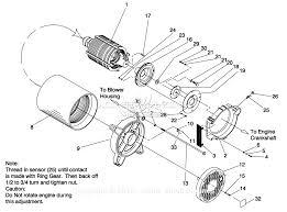 Generator diagram4 generator engines fuel system diagram at justdeskto allpapers