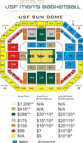 Sun Dome Tampa Seating Chart Gameday Central Usf At The Big East Championships Usf