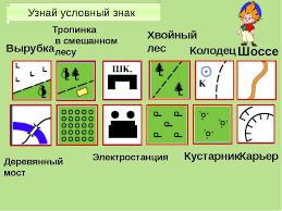 География Класс Условные Знаки Картинки география 6 класс условные знаки картинки география 6 класс условные знаки картинки