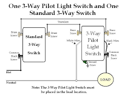 leviton double switch wiring diagram facbooik com Standard Light Switch Wiring Diagram double pole switches wiring car wiring diagram download Unit Inside a Light Switch