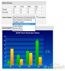 Swiff Chart Professional 3 4 For Windows Ftparmy Com