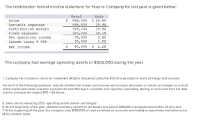 Formate Of Income Statement Solved The Contribution Format Income Statement For Huerr