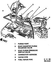 1998 chevy engine diagram 1998 wiring diagrams