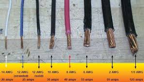 Wire Gauges Comparison 350x200 Tips Download Download Chart