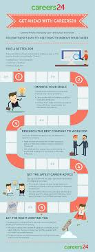 easy to use tools to improve your career careers infographic