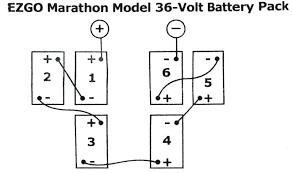 1989 ezgo golf cart wiring diagram michaelhannan co 1989 ez go golf cart wiring diagram ezgo for batteries