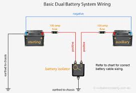 dual battery wiring campervan > wiring dual battery wiring