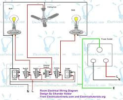 how to wiring a room wiring diagram rows a complete guide about how to wire a room or room wiring diagram for how to