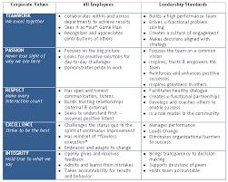 Team Skills Resume Resume Sample Teamwork Skills Sample Resume Warehouse Skills