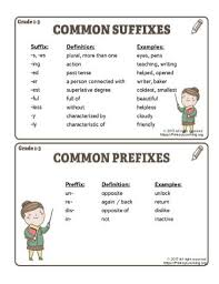 Prefix Chart Prefixes And Suffixes Anchor Chart Primarylearning Org