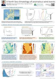 Informational Poster Sample Layout Poster Presentations European Meteorological Society