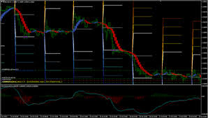 Image result for forex trading system