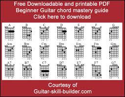 Guitar Chords Chart Pdf Beginner Guitar Chords Basic Guitar Chords That Everyone Uses