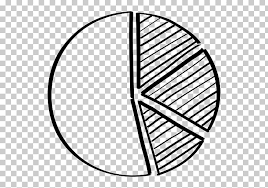 Drawing Chart Pie Chart Drawing Bar Chart Others Png Clipart Free