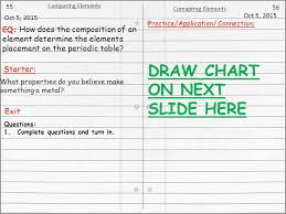 Starter: Comapring Elements Oct 5, 2015 Practice/Application ...