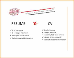 Resume Vs Curriculum Vitae New Curriculum Vitae Cv Vs A Resume 28 Budget Template Letter Grand For