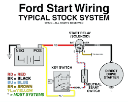 wiring diagram for honeywell thermostat rth111b1016 ford starter solenoid car images how at switch superwinch