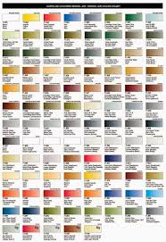 48 Systematic Vallejo Air Paint Chart