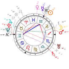 Astrology And Natal Chart Of John Ford Born On 1894 02 01