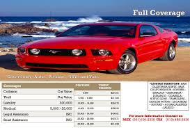 full size of home insurance home owners insurance quote car insurance usa insurance policy top
