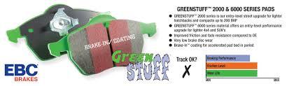 Greenstuff Brake Pads