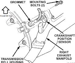 dodge avenger 2 4l crank position sensor location