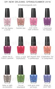 Opi Collection Spring 2016 Manigeeks Opi New Orleans