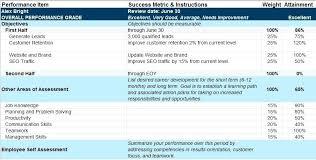 Employee Database Excel Template Employee Database Excel Free Employee Database Template In Excel
