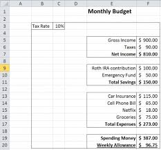 how to budget as a college student personal finance advice for college students personal finance