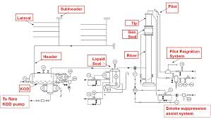 typical solar system wiring diagram images wiring diagram closed heating meter wiring diagram amp engine
