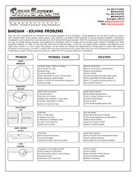 Band Saw Problem Solving Manualzz Com