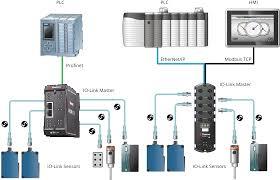 io link master 8 pnio comtrol corp io link master configuration