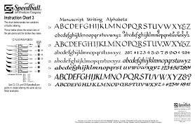 Calligraphy Strokes Chart Calligraphy Nine Alphabets