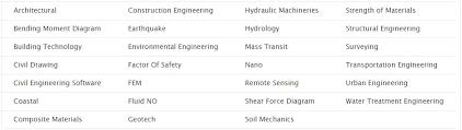 civil engineering homework and engineering assignment help  civil engineering assignment help