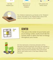 water feng shui element infographics. Displaying Ad For 5 Seconds Water Feng Shui Element Infographics