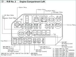 for a 1995 lexus ls400 fuse box wiring circuit \u2022 1995 volvo 850 fuse box location 1997 lexus ls 400 fuse box ls400 location wiring diagram info with rh gotoindonesia site 1995