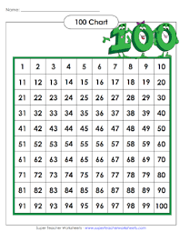 43 Times Table Chart Creative Ways To Learn Times Tables Homegrown Learners