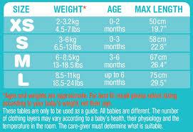 Imgenes De Baby Room Temperature Clothing Guide Uk Noaki