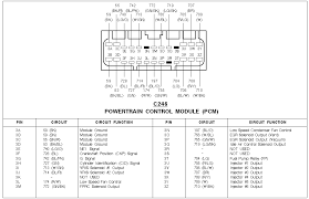 ecu pinout diagrams welcome to king 6 fabrications 1993 ford probe stereo wiring diagram 1993 v6 mtx & atx