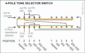 fender noiseless pickup wiring diagram elegant electric guitar fender noiseless pickup wiring diagram elegant electric guitar wiring diagram lovely fender stratocaster pickup