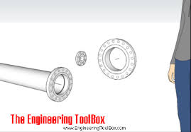 Asme Ansi B16 5 Flanges And Bolt Dimensions Class 150 To 2500